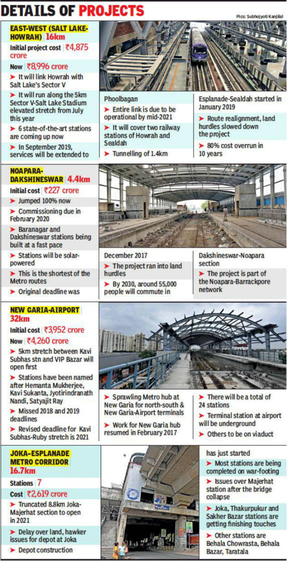 Kolkata: Work on fast track as East-West Metro eyes new