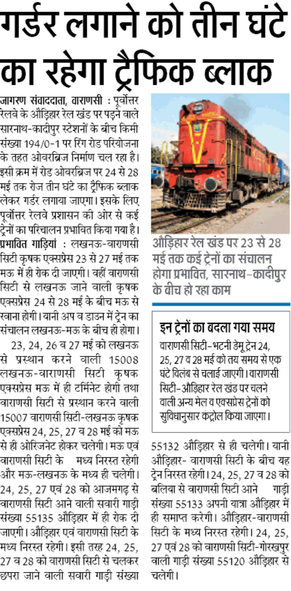 Ballia - Varanasi City Passenger (UnReserved)/55133 News