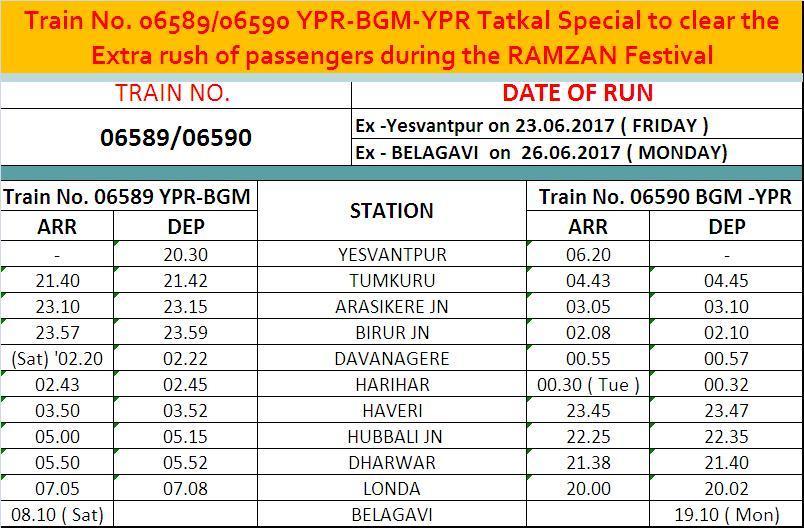 Belagavi - Yesvantpur Ramzan Tatkal Fare Special/06590